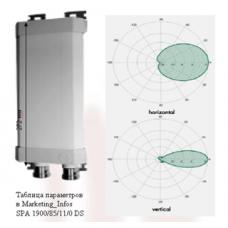 Направленная антенна DECT (10,5 dB)